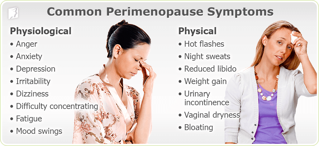 Dr Ranu Gupta from Astha Clinic explains How to manage Menopause